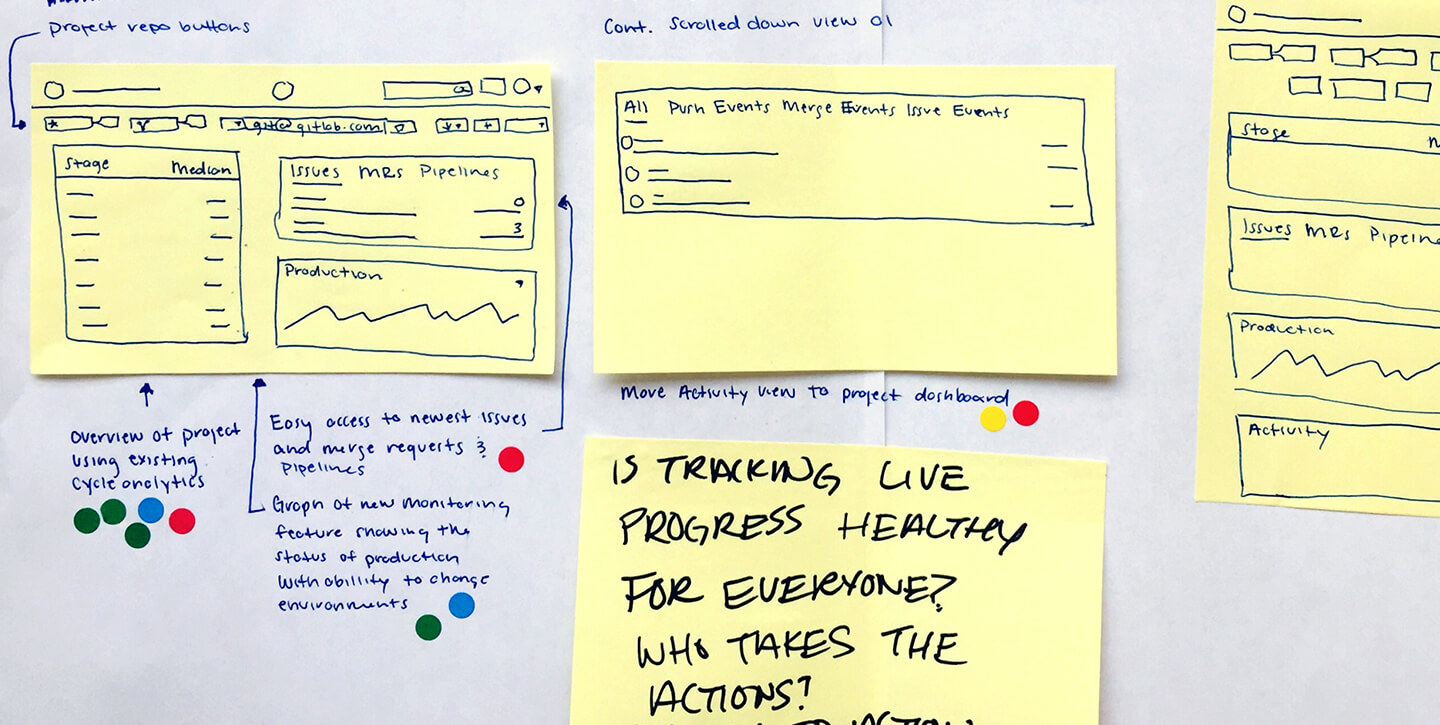 facilitating-ideas--storyboard